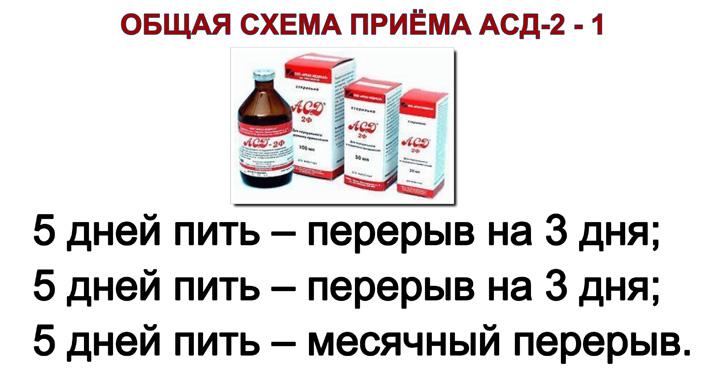 Асд фракция 2 при раке желудка отзывы рекомендации